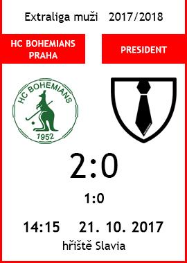 V_Muzi_2017_2018_Bohemians_President_21_10